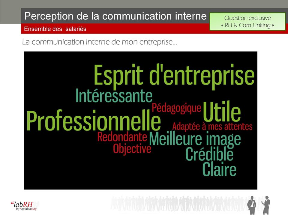 communication interne de mon