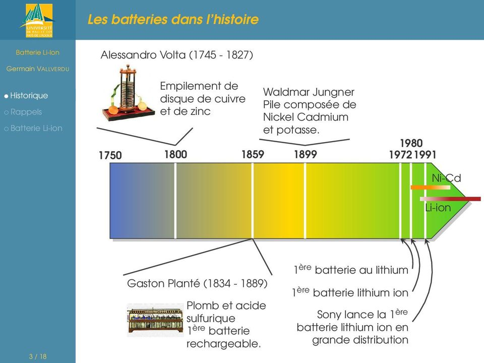 1750 1800 1859 1899 1980 19721991 Ni-Cd Li-ion 3 / 18 Gaston Planté (1834-1889) Plomb et acide