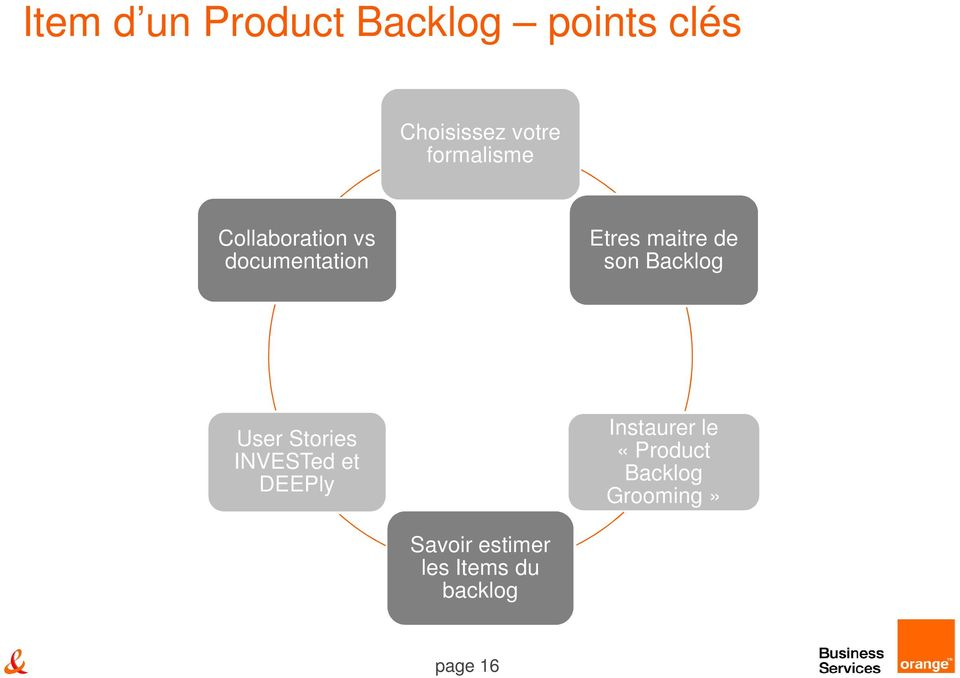 son Backlog User Stories INVESTed et DEEPly Instaurer le