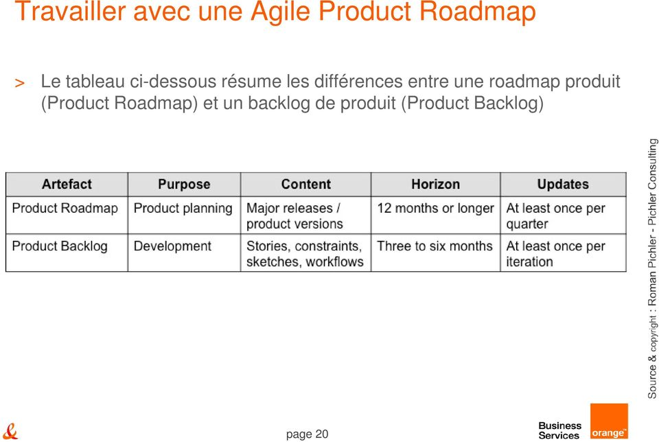 entre une roadmap produit (Product Roadmap)
