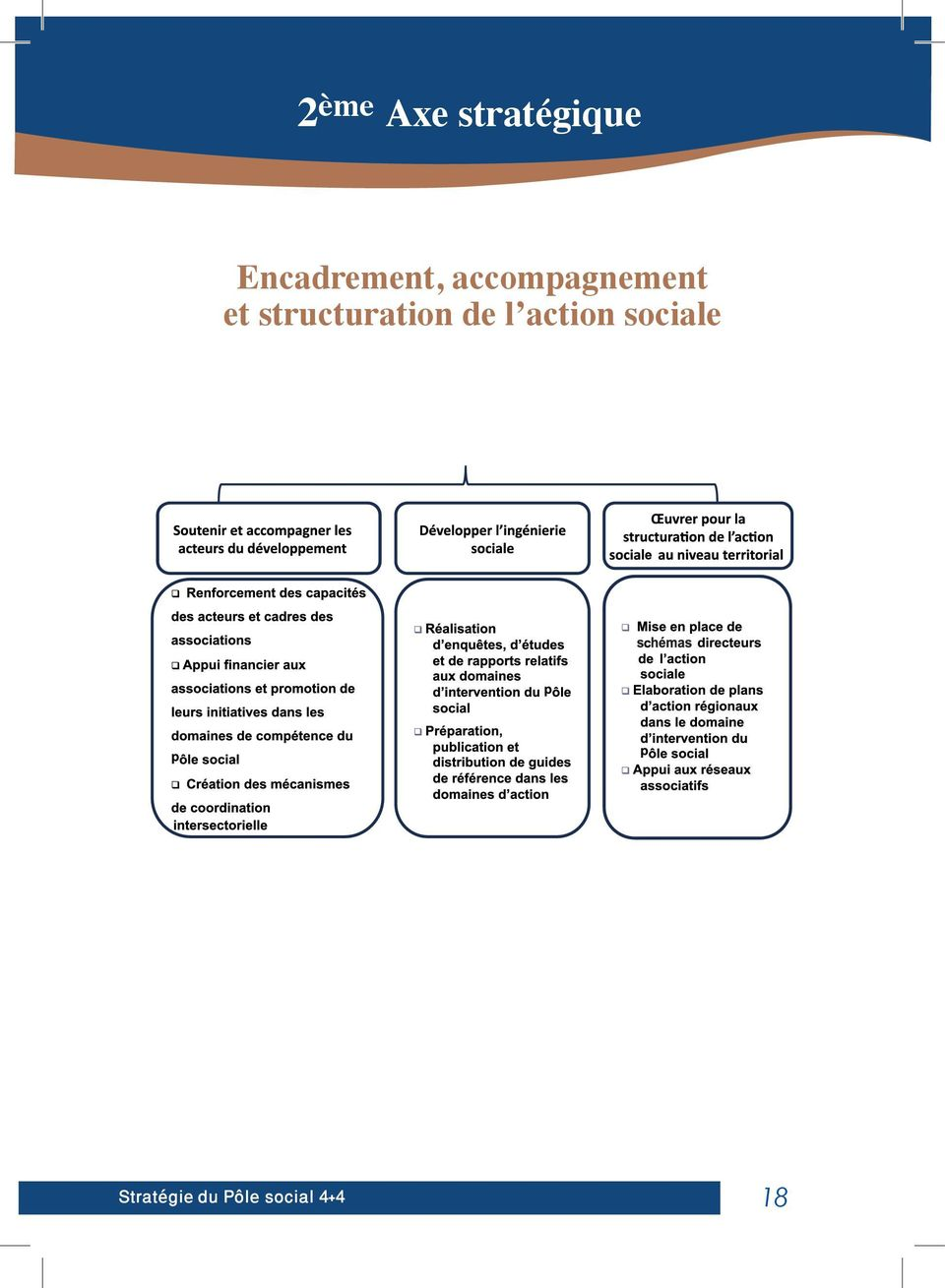 accompagnement et