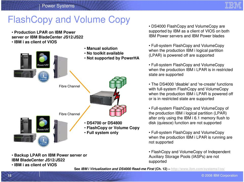 partition (LPAR) is powered off are supported Full-system FlashCopy and VolumeCopy when the production IBM i LPAR is in restricted state are supported The DS4000 'disable' and 're-create' functions