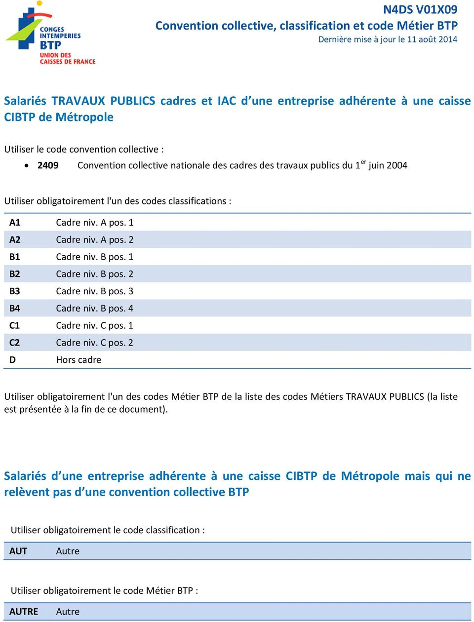 n4ds v01x09 convention collective classification et code m 233 tier btp derni 232 re mise 224 jour le 11