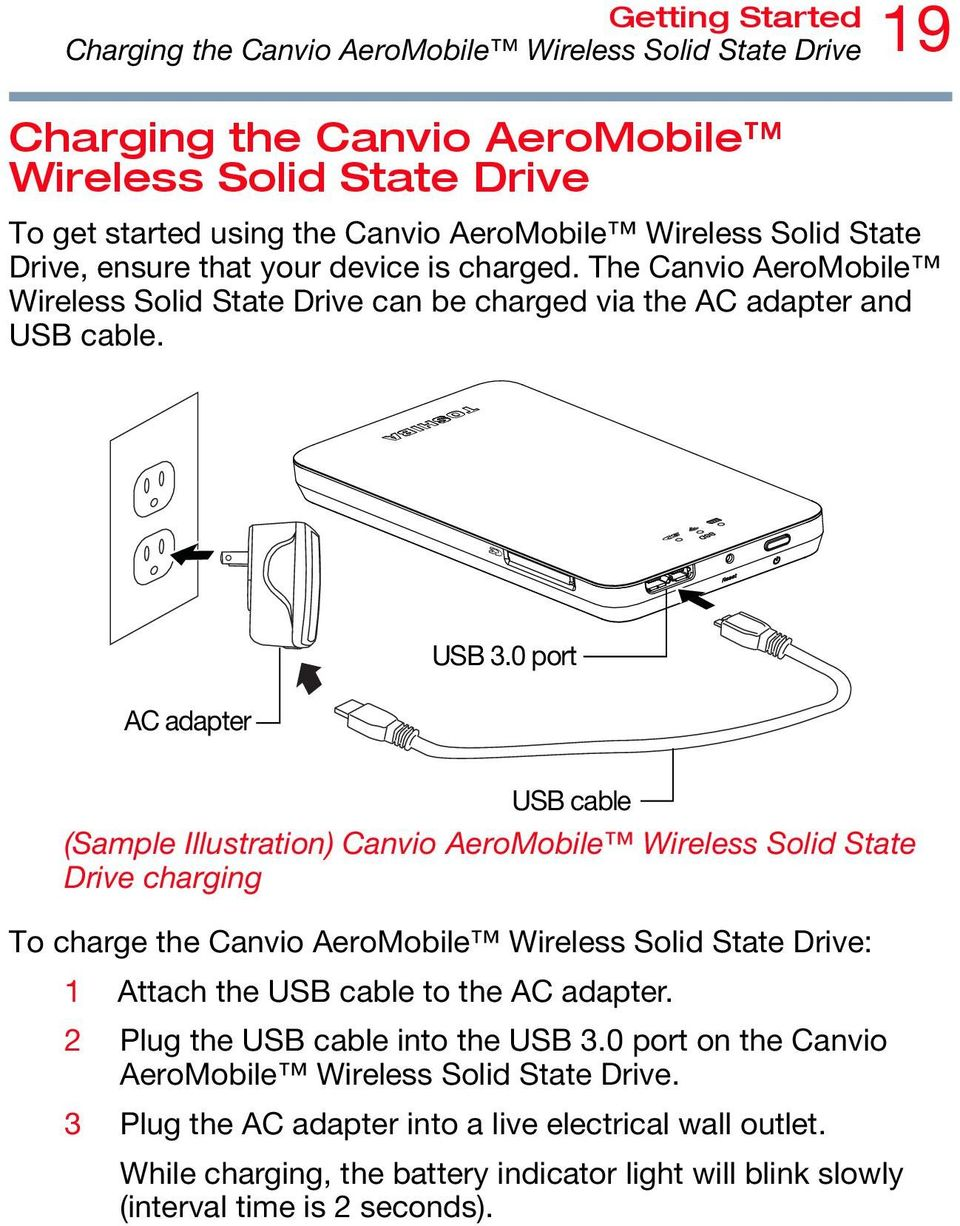 0 port USB cable (Sample Illustration) Canvio AeroMobile Wireless Solid State Drive charging To charge the Canvio AeroMobile Wireless Solid State Drive: 1 Attach the USB cable to the AC adapter.