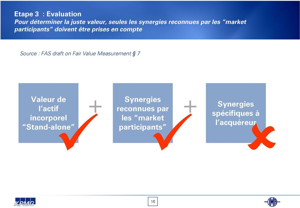 draft on Fair Value Measurement 7 Valeur de l actif incorporel Stand-alone +