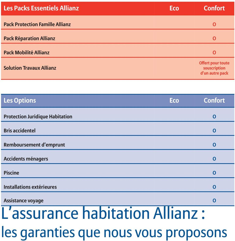 Protection Juridique Habitation Bris accidentel Remboursement d emprunt Accidents ménagers Piscine