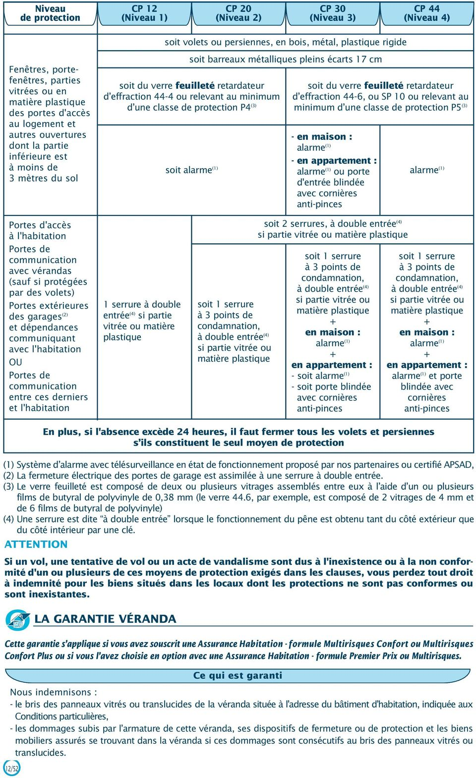 retardateur d effraction 44-4 ou relevant au minimum d une classe de protection P4 (3) soit alarme (1) soit du verre feuilleté retardateur d effraction 44-6, ou SP 10 ou relevant au minimum d une