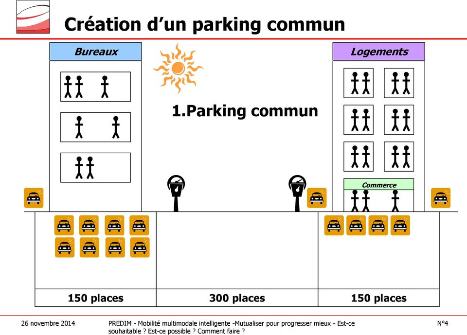 Parking commun Commerce 150