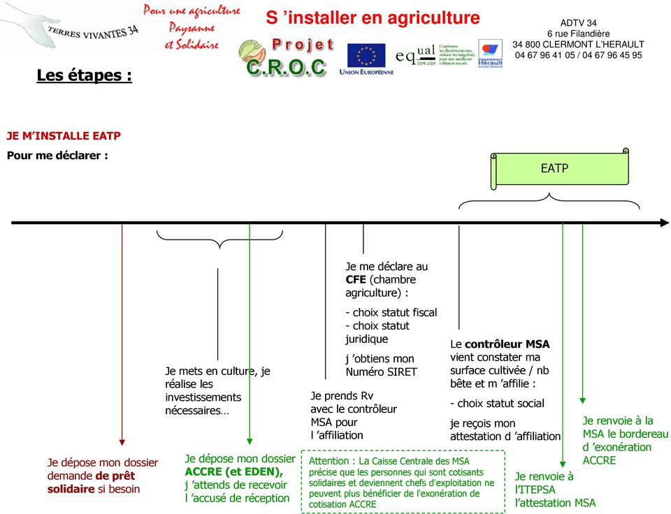 statut cotisant solidaire agricole