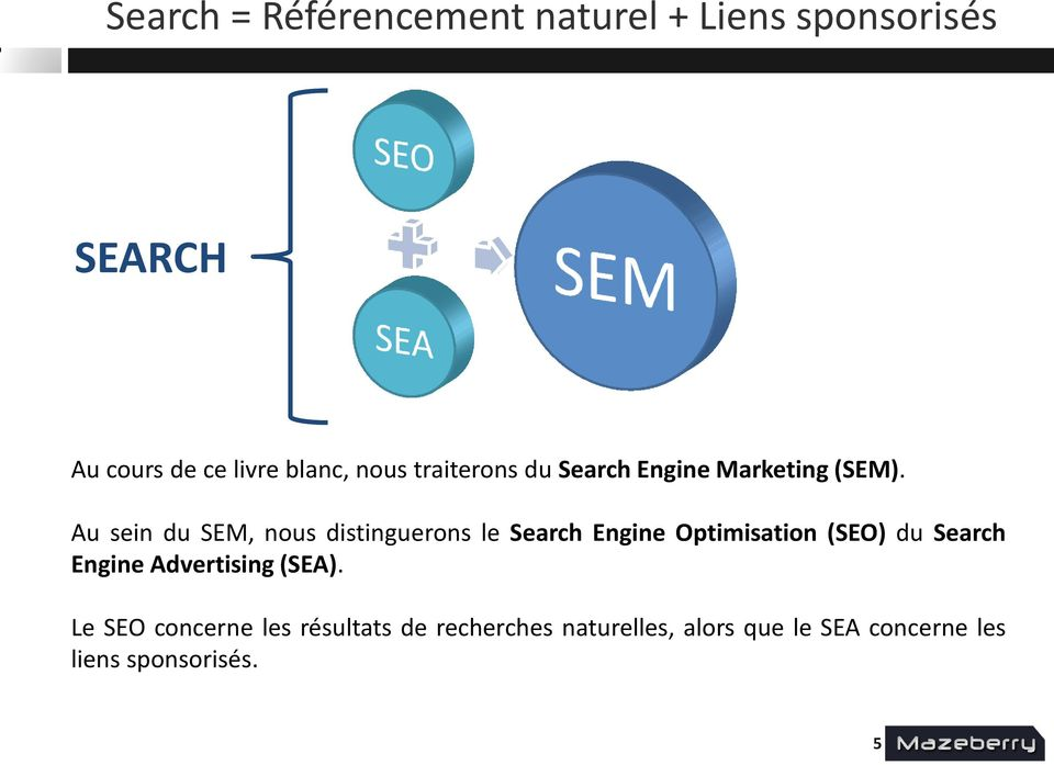 Au sein du SEM, nous distinguerons le Search Engine Optimisation (SEO) du Search Engine