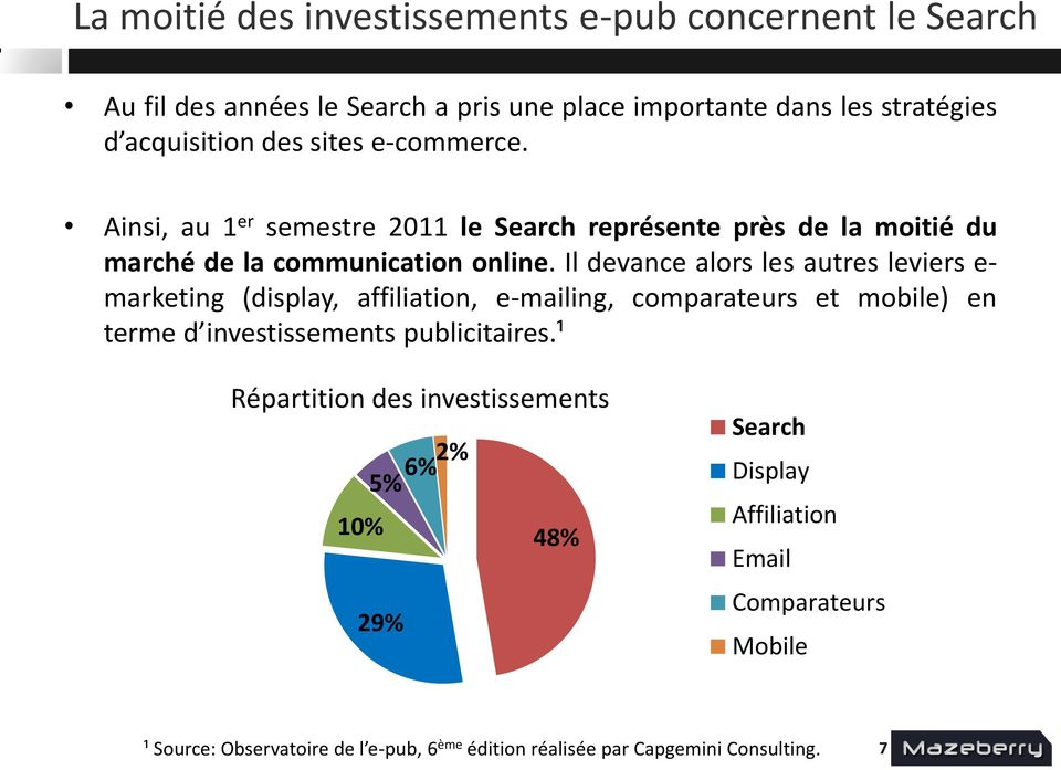 Il devance alors les autres leviers e- marketing (display, affiliation, e-mailing, comparateurs et mobile) en terme d investissements publicitaires.