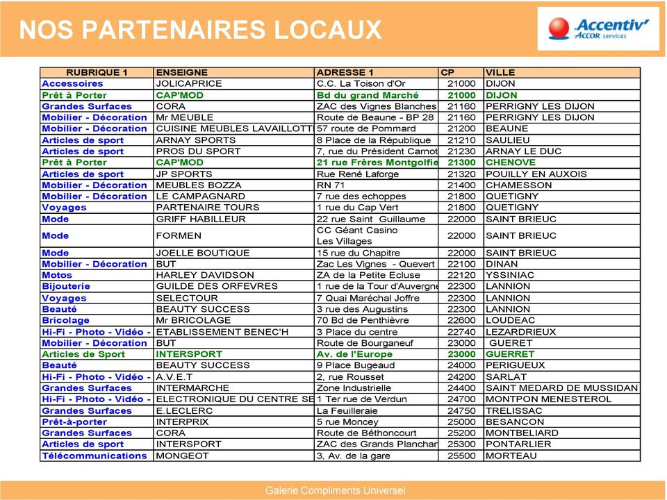 de Beaune - BP 28 21160 PERRIGNY LES DIJON Mobilier - Décoration CUISINE MEUBLES LAVAILLOTTE57 route de Pommard 21200 BEAUNE Articles de sport ARNAY SPORTS 8 Place de la République 21210 SAULIEU