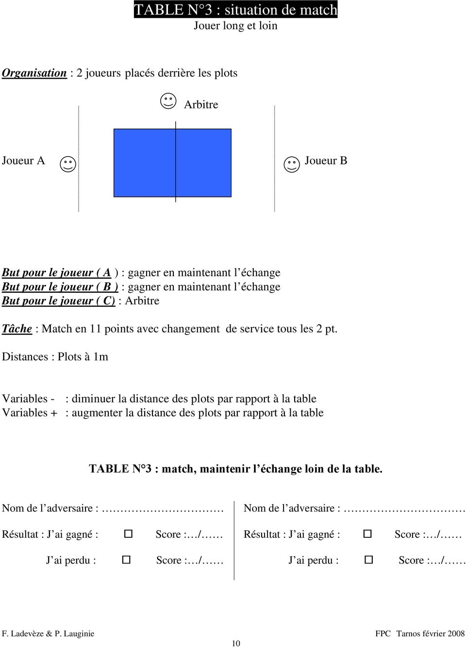Distances : Plots à 1m Variables - : diminuer la distance des plots par rapport à la table Variables + : augmenter la distance des plots par rapport à la table TABLE N 3 : match,