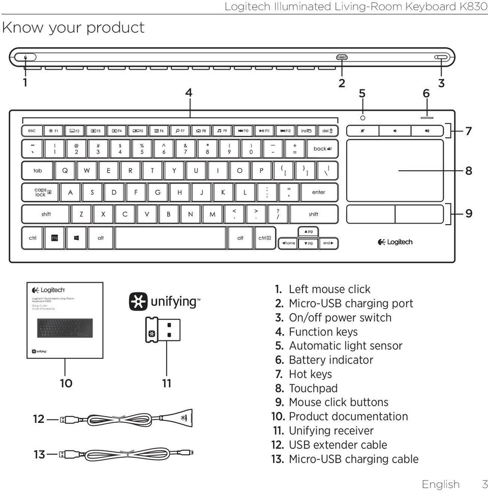 On/off power switch 4. Function keys 5. Automatic light sensor 6. Battery indicator 7. Hot keys 8. Touchpad 9.