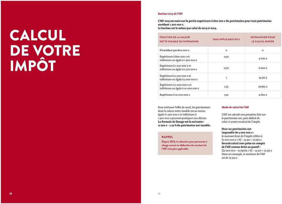 FRACTION DE LA VALEUR NETTE TAXABLE DU PATRIMOINE TAUX APPLICABLE EN % RETRANCHER POUR LE CALCUL RAPIDE N excédant pas 800 000 0 0 Supérieure à 800 000 et inférieure ou égale à 1 300 000 Supérieure à