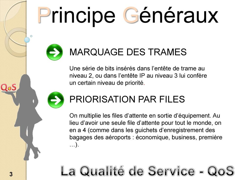 PRIORISATION PAR FILES On multiplie les files d attente en sortie d équipement.