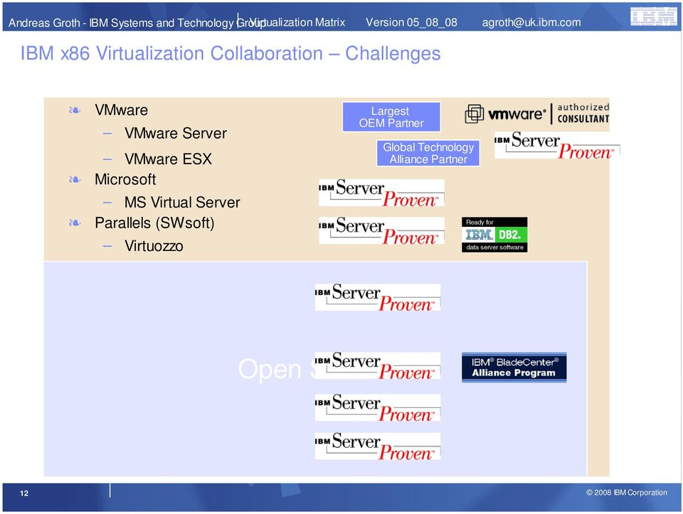 Virtual Server Parallels (SWsoft) Virtuozzo Largest OEM Partner Global Technology Alliance Partner