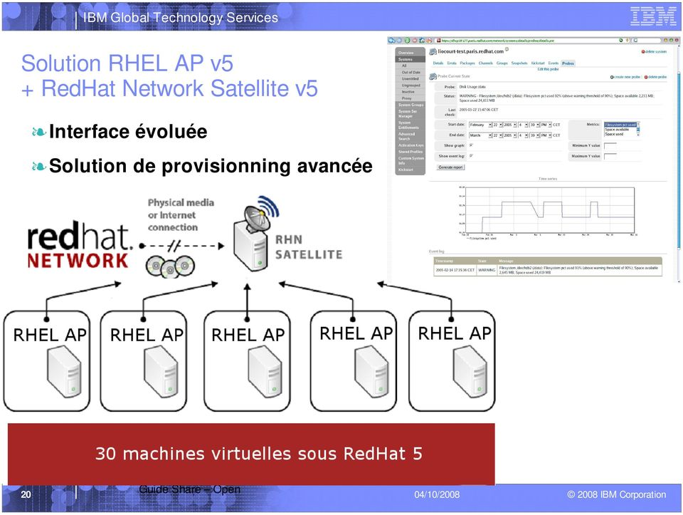v5 Interface évoluée