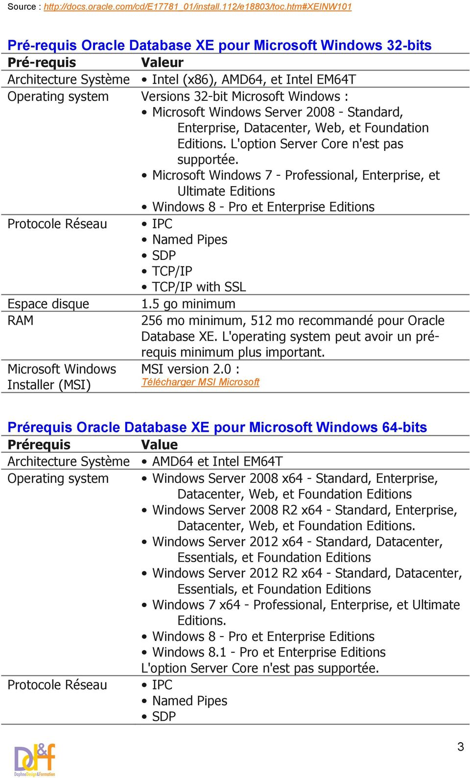 Microsoft Windows 7 - Professional, Enterprise, et Ultimate Editions Windows 8 - Pro et Enterprise Editions Protocole Réseau IPC Named Pipes SDP TCP/IP TCP/IP with SSL Espace disque 1.