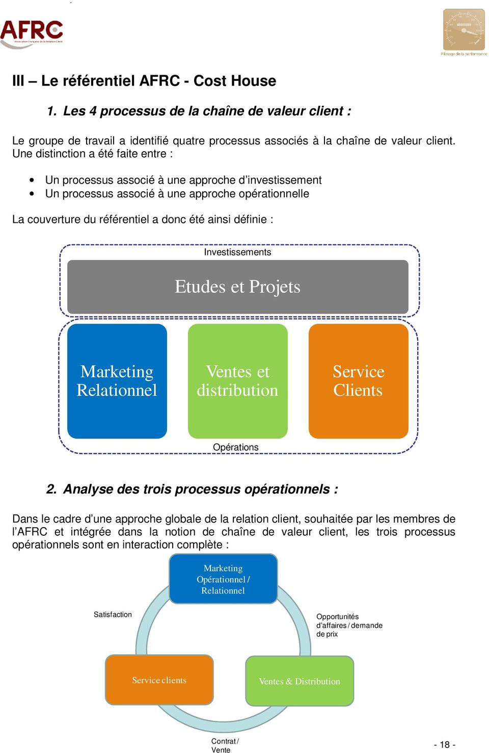 Investissements Etudes et Projets Marketing Relationnel Ventes et distribution Service Clients Opérations 2.