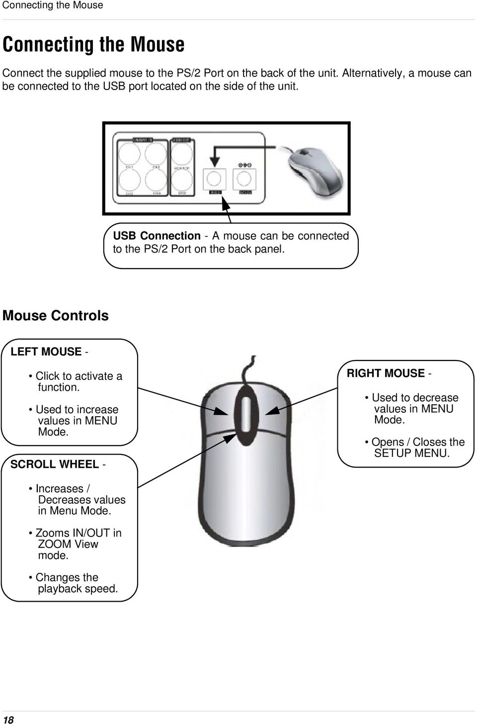 USB Connection - A mouse can be connected to the PS/2 Port on the back panel. Mouse Controls LEFT MOUSE - Click to activate a function.