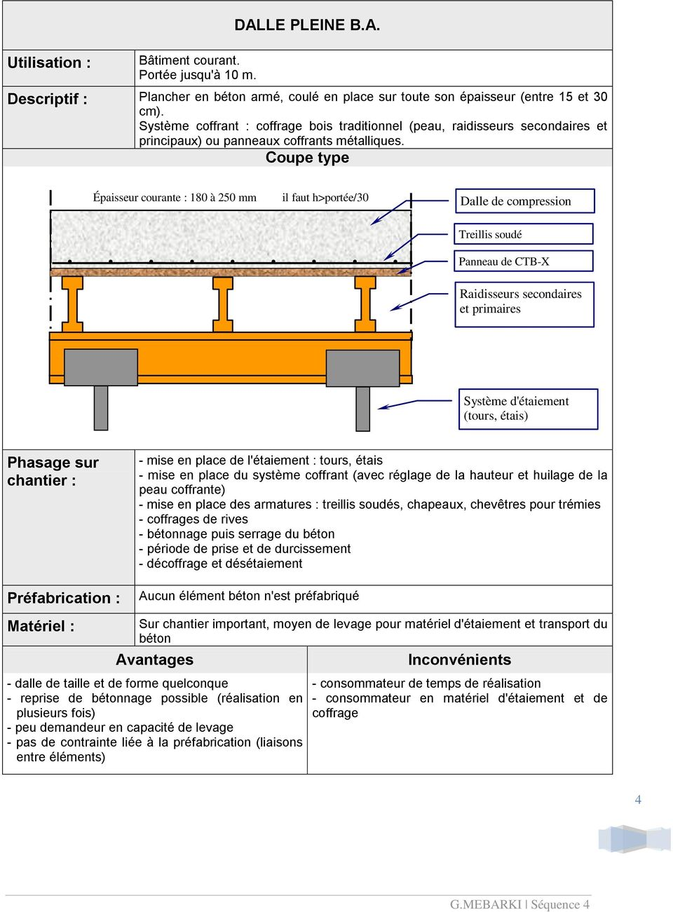Les differents planchers pdf - Dalle de compression ...