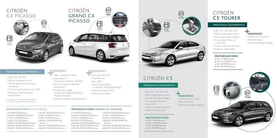 est disponible sur Citroën C4 Picasso et Grand C4 Picasso C4 PICASSO > e-hdi 90 ETG6 Business > BlueHDi 100 S&S BVM Business > e-hdi 115 BVM6 Business > e-hdi 115 ETG6 Business > BlueHDi 120 S&S BVM6