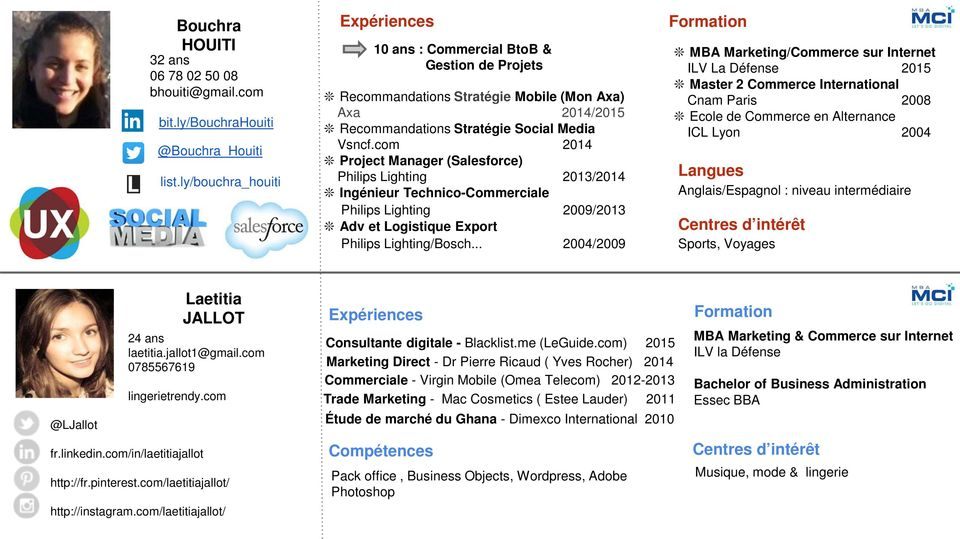 com 2014 Project Manager (Salesforce) Philips Lighting 2013/2014 Ingénieur Technico-Commerciale Philips Lighting 2009/2013 Adv et Logistique Export Philips Lighting/Bosch.