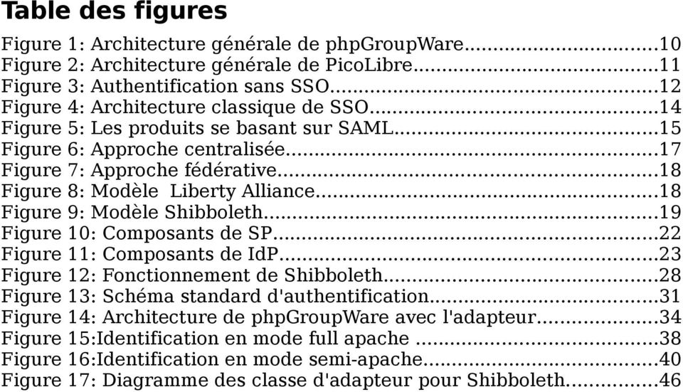 ..18 Figure 8: Modèle Liberty Alliance...18 Figure 9: Modèle Shibboleth...19 Figure 10: Composants de SP...22 Figure 11: Composants de IdP...23 Figure 12: Fonctionnement de Shibboleth.