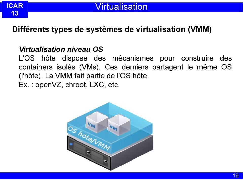 construire des containers isolés (VMs).