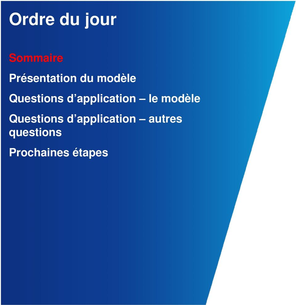 application le modèle Questions d