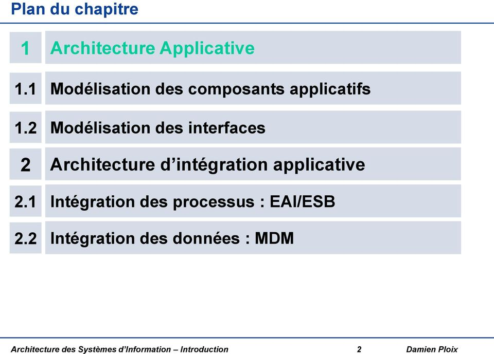 Modélisation des interfaces Architecture d intégration applicative