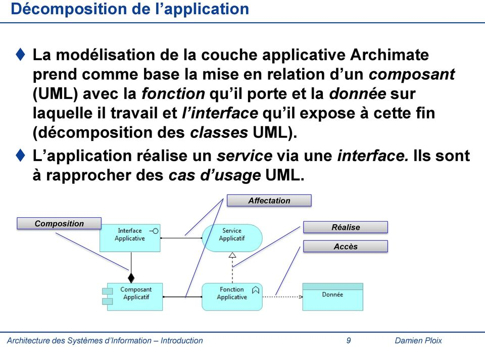 cette fin (décomposition des classes UML). L application réalise un service via une interface.