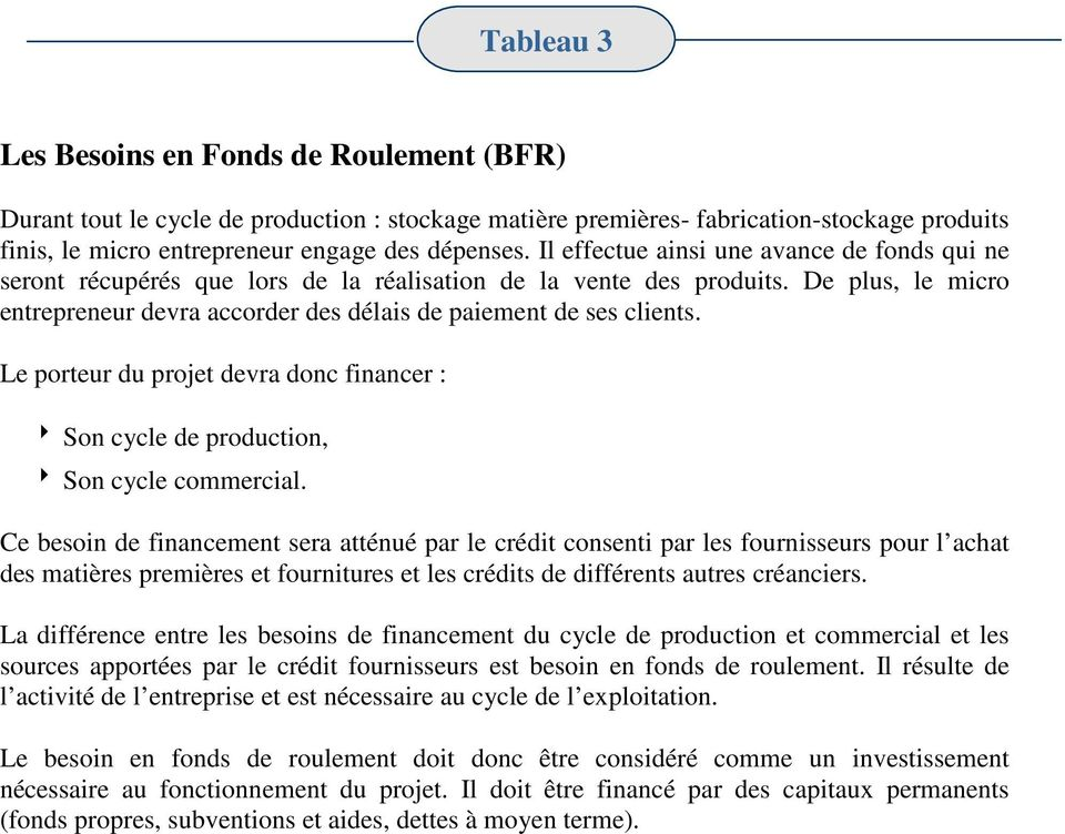 Le porteur du projet devra donc financer : 8Son cycle de production, 8Son cycle commercial.