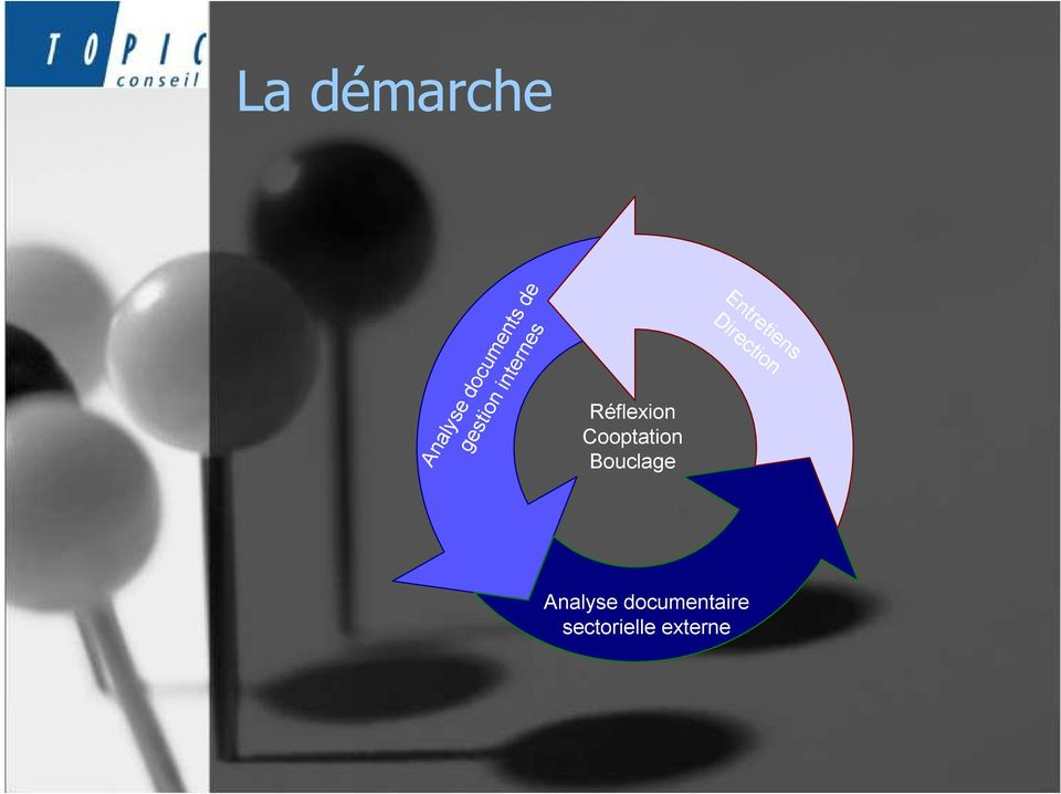 Analyse documents de gestion