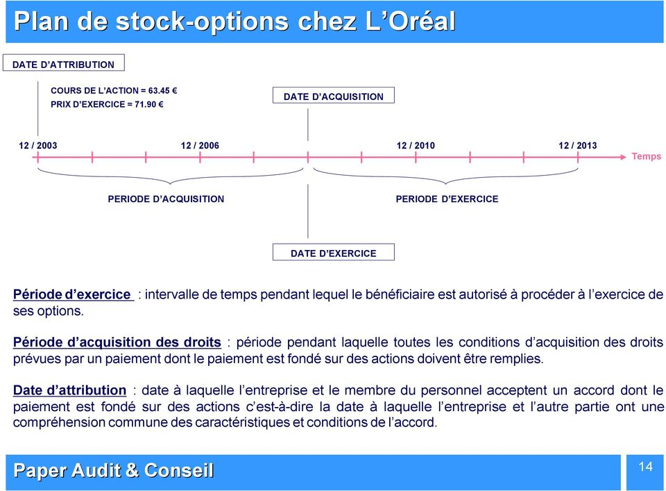 acquisition de stock options