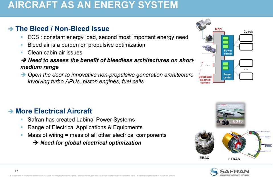 non-propulsive generation architectures involving turbo APUs, piston engines, fuel cells More Electrical Aircraft Safran has created Labinal Power