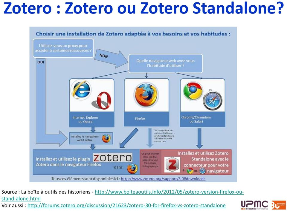 boiteaoutils.info/2012/05/zotero-version-firefox-oustand-alone.