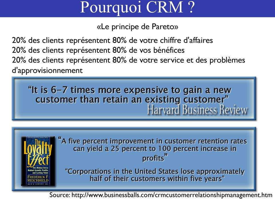 représentent 80% de votre service et des problèmes d'approvisionnement It is 6-7 times more expensive to gain a new customer than retain an existing