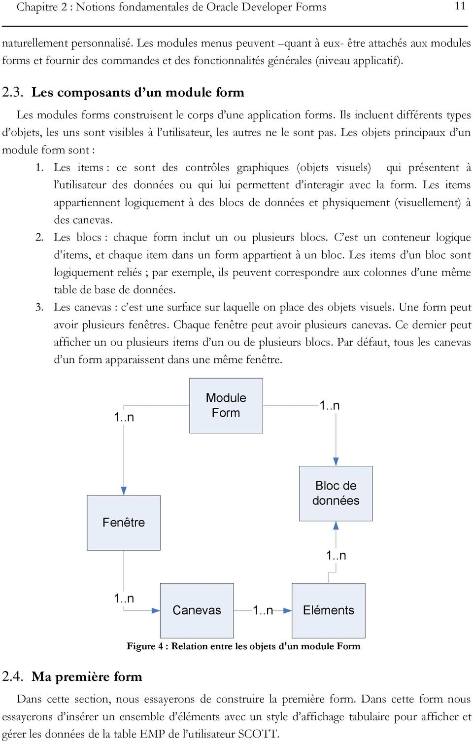 Les composants d un module form Les modules forms construisent le corps d une application forms.