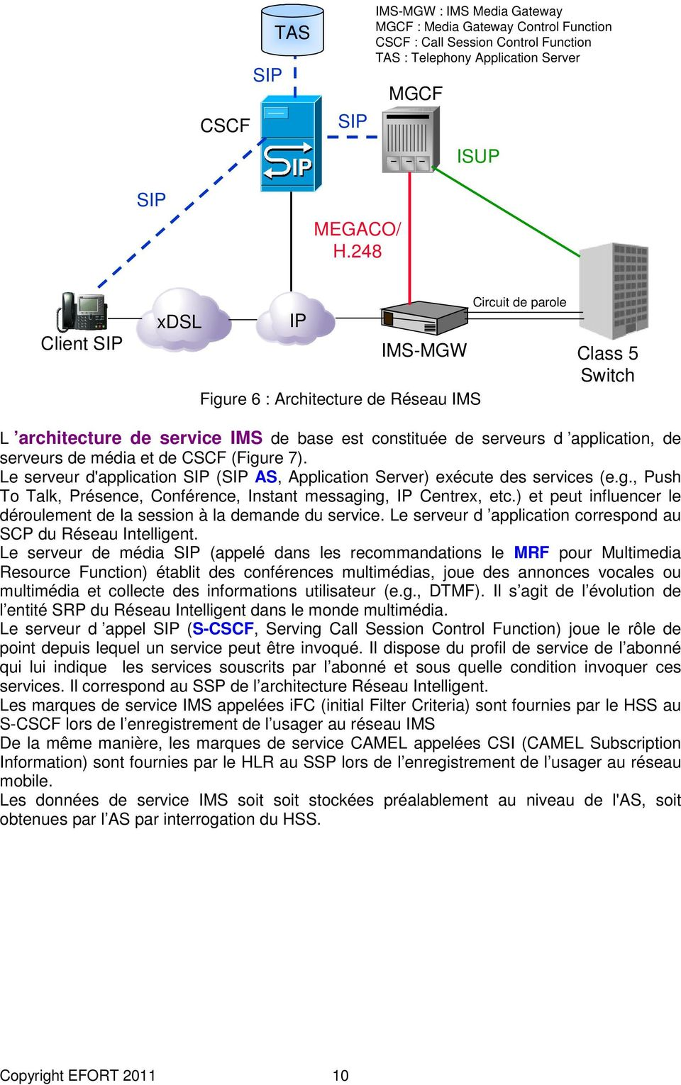 média et de CSCF (Figure 7). Le serveur d'application SIP (SIP AS, Application Server) exécute des services (e.g., Push To Talk, Présence, Conférence, Instant messaging, IP Centrex, etc.