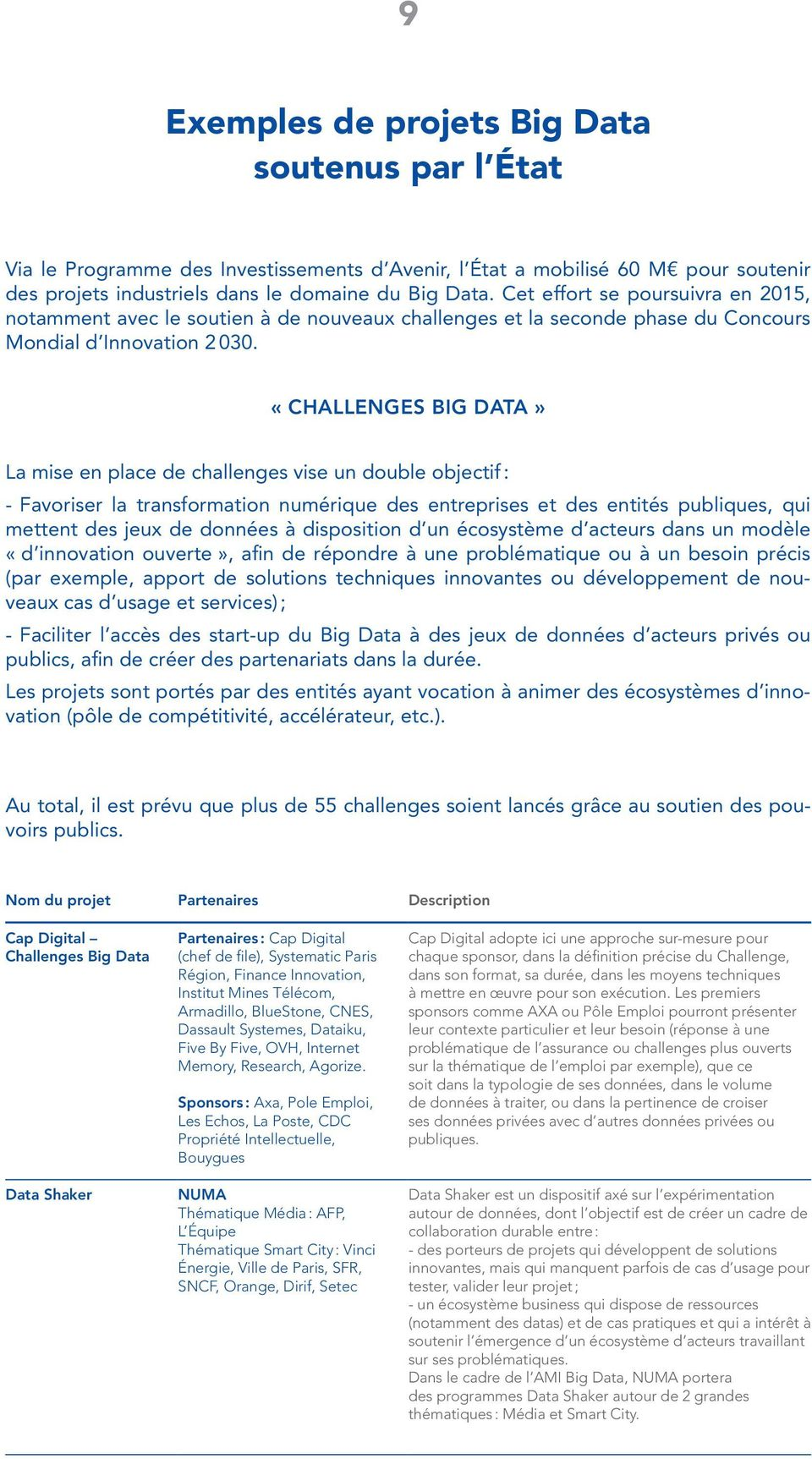 «Challenges Big Data» La mise en place de challenges vise un double objectif : - Favoriser la transformation numérique des entreprises et des entités publiques, qui mettent des jeux de données à