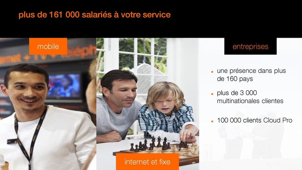 de 160 pays plus de 3 000 multinationales