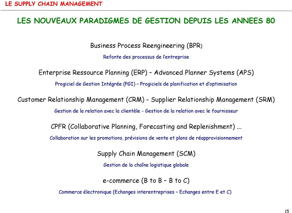 avec la clientèle - Gestion de la relation avec le fournisseur CPFR (Collaborative Planning, Forecasting and Replenishment).