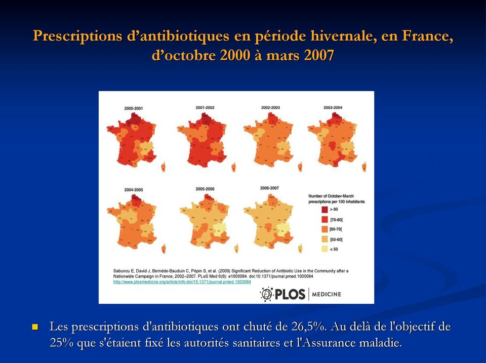 (2009) Significant Reduction of Antibiotic Use in the Community after a Nationwide Campaign in France, 2002 2007. PLoS Med 6(6): e1000084. doi:10.1371/journal.