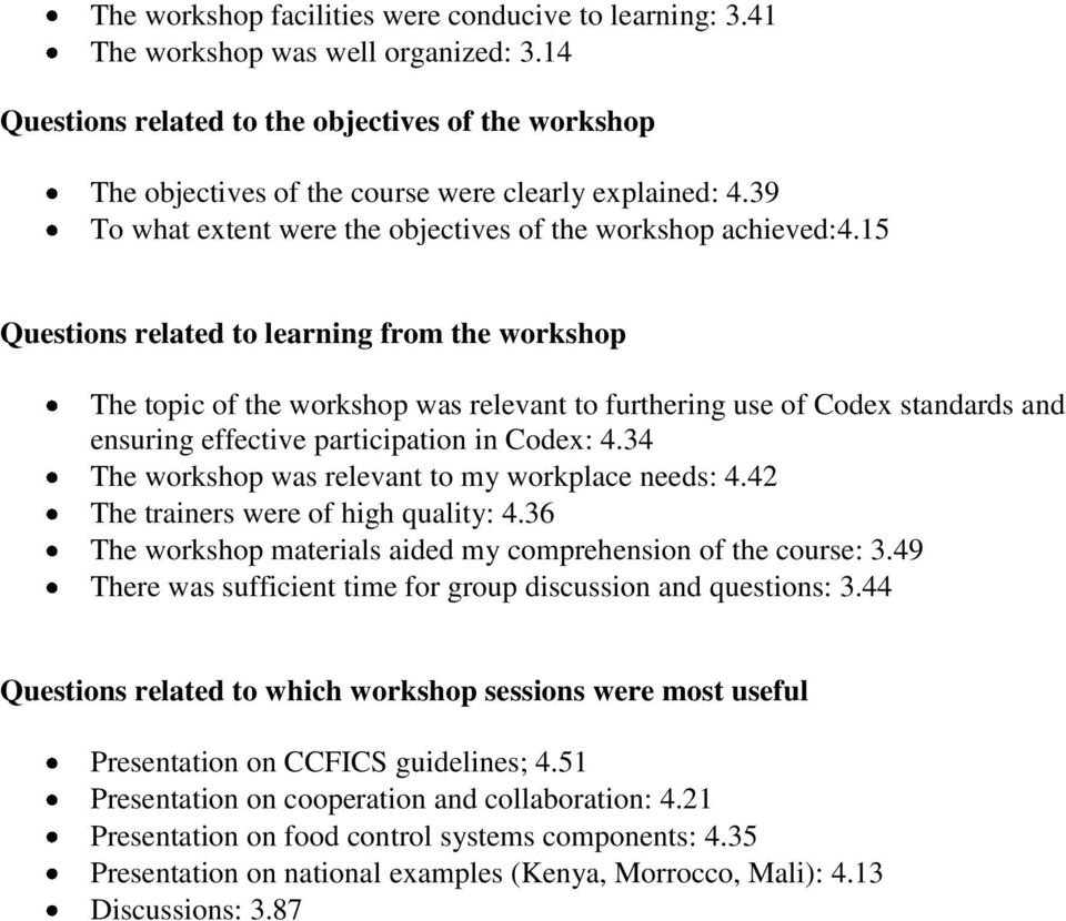 15 Questions related to learning from the workshop The topic of the workshop was relevant to furthering use of Codex standards and ensuring effective participation in Codex: 4.