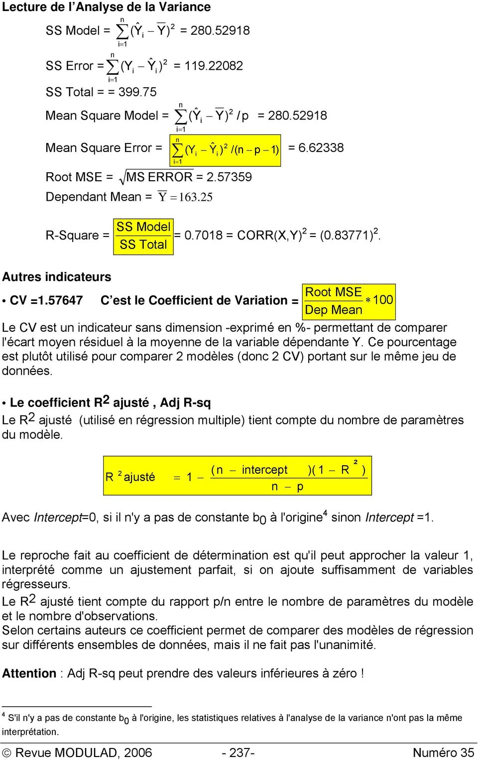 SS Total Autres ndcateurs Root MSE CV =.