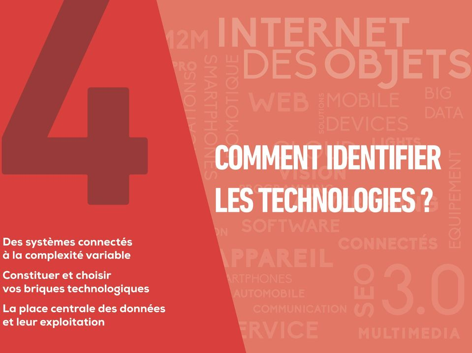 DES OBJETS DOMOTIQUE WEB APPAREIL SMARTPHONES AUTOMOBILE SOLUTIONS CLOUD VISION LIGHTS LES PROGRAMMING TECHNOLOGIES?