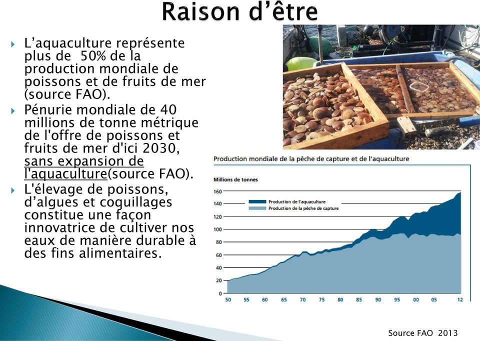 2030, sans expansion de l'aquaculture(source FAO).