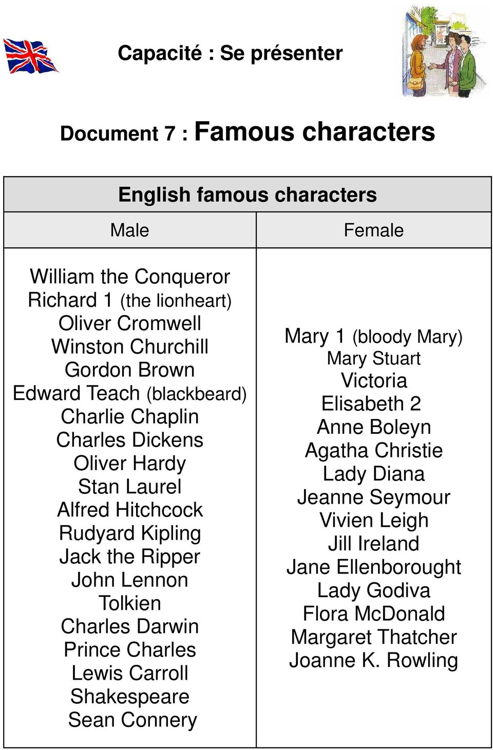 Ripper John Lennon Tolkien Charles Darwin Prince Charles Lewis Carroll Shakespeare Sean Connery Female Mary 1 (bloody Mary) Mary Stuart Victoria Elisabeth